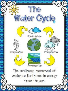 I'm pretty excited about my new water cycle and weather pack, Water, Water Everywhere!         It's over 80 pages of printable materials to...