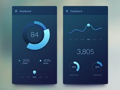 Mobile Dashboard by Gal Shir #UX #UI #interface #dribbble #behance #designer #ramotion store.ramotion.com
