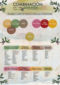 La ciencia de la combinación de los alimentos | Tantras Urbanos