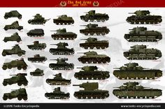 Soviet Army Tanks and Armoured Cars, June 1941 - Operation Barbarossa Commonwealth, Haiti, Alien Concept Art, Military Armor, Navy Aircraft, Red Army, New Engine, Military Equipment, Panzer