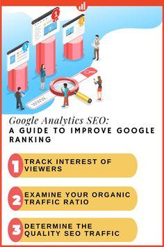 Google Analytics, Google Ads, Seo, Campaign, Success, Branding, Brand Management, Identity Branding