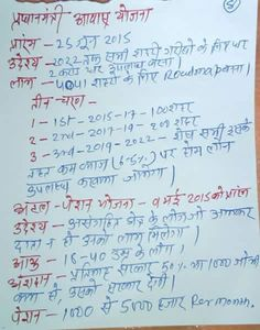Gk Gernal Knowledge, General Knowledge Facts, Knowledge Quotes, Ias Study Material, Upsc Civil Services, India Facts, S Quote, Study Materials, Study Tips