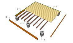 Building a ground level deck
