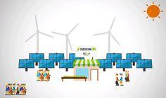 """Hace unos meses hablábamos sobre la iniciativa canaria """"Recoopera Lanzarote"""", una cooperativa energética que busca el empoderamiento de la ciudadanía de Lanzarote a través de la inversión común en proyectos de energía renovable y eficiencia energética. Recientemente, Generation kWh ha llamado nuestra atención, ya que este proyecto es una apuesta por invertir en renovables para generar nuestra propia electricidad."""