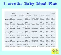 7 months baby food chart/ meal plan 7 Months Baby Food, 7 Month Old