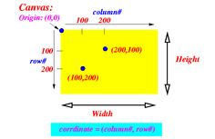 Coordinate System on a Canvas