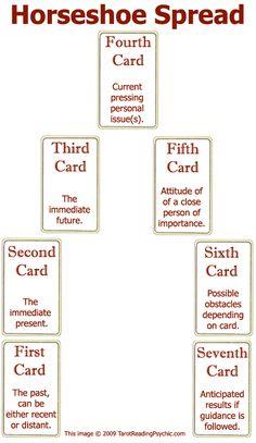 Tarot Spreads - The Horseshoe Tarot Card Spread   Tarot Reading Psychic