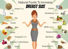 Breast Actives is the best natural breast enhancement cream made it with pueraria mirifica that help you to lift, enlarge, and firming your breasts - BUY BREAST ACTIVES. Increase Bust Size, Foeniculum Vulgare, Healthy Weight Gain, Enhancement Pills, Acupressure Points, Bigger Breast, Health And Nutrition, Health Care, Boobs
