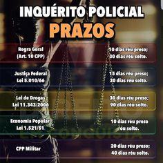 Prazos do inquérito policial