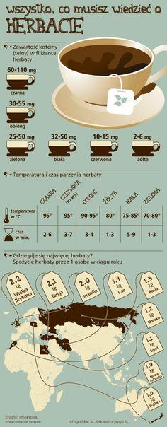 Jak dobrze zaparzyć herbatę? - Żyj zdrowo - Kuchnia - WP.PL