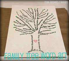 from Gardners 2 Bergers: Family Tree Word Art [Tutorial] This has all the info on how to do this! I want to make one for my family and my extended family. Fun Crafts, Diy And Crafts, Paper Crafts, Craft Gifts, Diy Gifts, Family Tree Art, Family Life, Diy Mothers Day Gifts, Mother's Day Diy