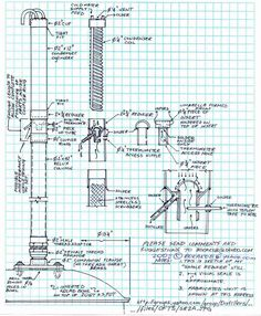 how to build a reflux column