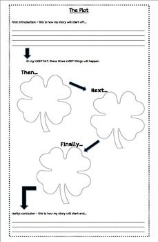 St. Patrick's Day Writing Paper | School-Writing ...