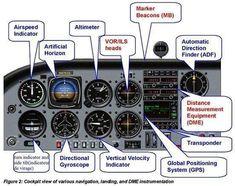 Aircraft Instruments and Avionics Parts List Aviation Quotes, Aviation Humor, Civil Aviation, Aviation Insurance, Aviation Fuel, Aviation Art, Auto Union 1000, Wiking Autos, Aircraft Instruments