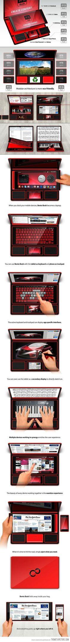 Bento book  Bento Book Laptop + Tablet + Smartphone = Modular Transformer Computer