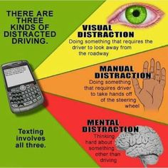 When drivers are aware of the dangers of distractions when driving, they can avoid accidents. Visit Comedy Driving to learn about driving distractions. Safe Driving Tips, Texting While Driving, Driving Safety, Distracted Driving, Driving School, Driving Test, Safety Quotes, Safety Posters, Dont Text And Drive