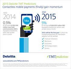 2015 Deloitte TMT Predictions #tmtpredictions