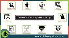 The secrets to making money trading binary options nisdon com