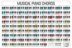 Classic piano music chords vector by Sir.Enity on Creative Market