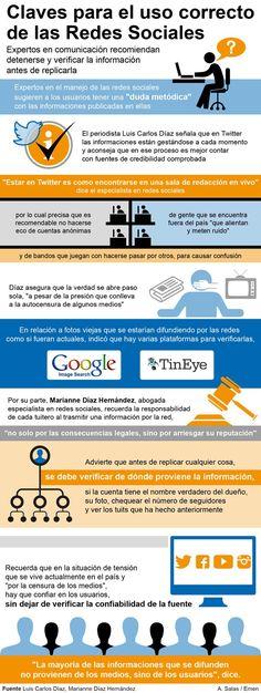 Claves para el uso correcto de Redes Sociales #infografia #infographic #socialmedia