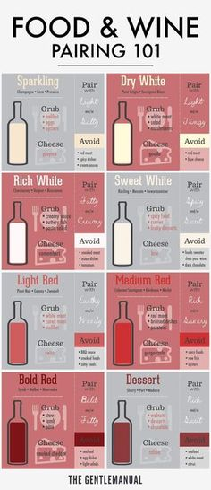 How to pair food and wine (and cheese) #infographic.