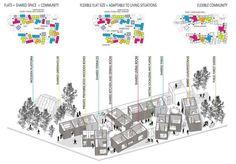 Urban Super Forest :: Future Architecture Platform