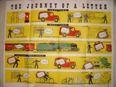 The Journey Of A Letter GPO poster, 1959, designed by RC Smith