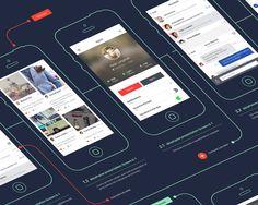 App交互设计模板流程图