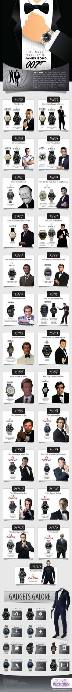 The Many Watches of James Bond - Spectre Infographic #menluxurywatches