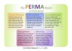 perma psicologia positiva - Pesquisa Google                                                                                                                                                                                 More