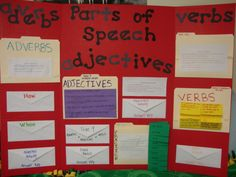 This is a learning center designed for parts of speech for a middle school Language Arts classroom.  It contains games for reviewing adverbs, adjectives,  verbs, and the three combined.