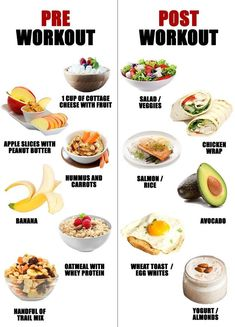 Pre Workout: 1 cup of cottage cheese (low-fat or fat-free) with fruit Apple slices with peanut butter Hummus and carrots 1 Banana Oatmeal with whey protein Handful of trail mix Post-Workout: Salad / Veggies Chicken Wrap Salmon / Rice Avocado Wheat Toast / Eggs Whites Yogurt / Almonds After Workout Food, Post Workout Snacks, Post Workout Breakfast, Pre Workout Meal, Best Pre Workout Food, Post Workout Nutrition, Post Workout Smoothie, Workout Diet, Good Post Workout Meal