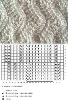 Ажурный узор для шарфа или палантина Knitting , lace processing is the most beautiful hobbies that females will not give up. Interesting knitting ideas have . Lace Knitting Stitches, Lace Knitting Patterns, Knitting Blogs, Knitting Charts, Knitting Designs, Free Knitting, Stitch Patterns, Drops Design, Knit Crochet