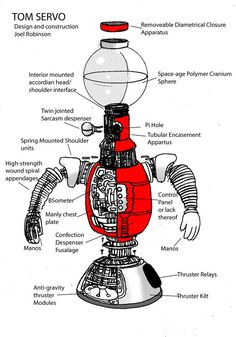 Build your own Tom Servo!