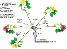 The KF9F 2 Meter Stealth Flower Pot Antenna!
