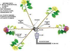The KF9F 2 Meter Stealth Flower Pot Antenna!