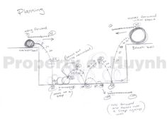 planning.jpg (800×591)