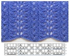 This lace knitting pattern looks so similar to the Shale Blanket - only the reapeat is narrower Lace Knitting Stitches, Lace Knitting Patterns, Knitting Books, Knitting Charts, Lace Patterns, Easy Knitting, Knitting Projects, Stitch Patterns, Knit Lace