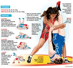 Lucha | Deportes | Juegos Olímpicos Londres 2012 | El Universo Wrestling Workout, Wrestling Rules, Olympic Wrestling, Wrestling Wwe, Olympic Games, Drawing Body Poses, Combat Training, Commonwealth Games, Sports Complex