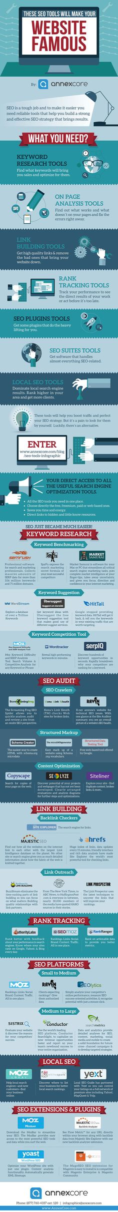 Infographic: These Tools Will Make Your Website Famous (Haven't tried these out yet.) #SEO # www.seobats.com