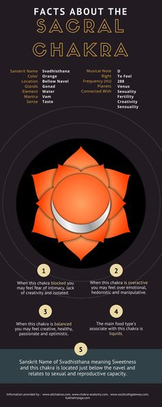 Comprehensive Guide on Svadhisthana Chakra (Sacral Chakra) important things you should know about Sacral chakra and then we will show what will be happened when this chakra is unbalanced condition and things happen when this chakra is balanced #sacralChakra #chakra #chakrahealing #allchakras