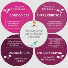 Medicine Notes, Medicine Student, Biomedical Science, Medical Pictures, Nursing Tips, Med Student, Body Hacks, Pharmacology, Med School