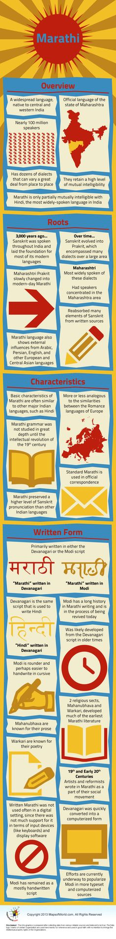 Infographic of Marathi Language