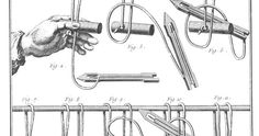 A Woodsrunner's Diary: Net Making Diagrams. Diderot