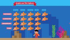 Graphic and web software design CV in a platform game design. Cv Design, Resume Design, Game Design, Create A Cv, It Cv, Unique Jobs, Marketing Professional, Creative Resume, Marketing Jobs