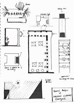 Analysis sketch of literatea cafe hallway