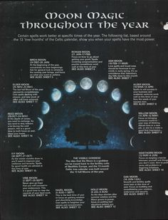 Moon Magick Throughout the Year