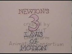 Newton's Three Laws of Motion, animated at M.I.T.