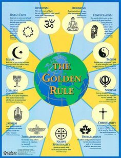 There is a version of Golden rule in every religion. Is the Golden Rule the panacea of the best human interaction? Does the Platinum Rule, attributed to Dave Kerpen, trumps the Golden Rule? To that I may ask, does the 'Diamond Rule' trump both of them? Grands Philosophes, Religious Education, Religious Studies, Religious Symbols, Religious People, Special Education, World Religions, Carl Jung, Christianity