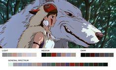 Hayao Miyazaki, Princess Mononoke, 1997, cinematography:Atsushi Okui
